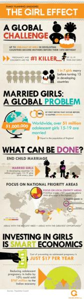 The Girl Effect info graphic